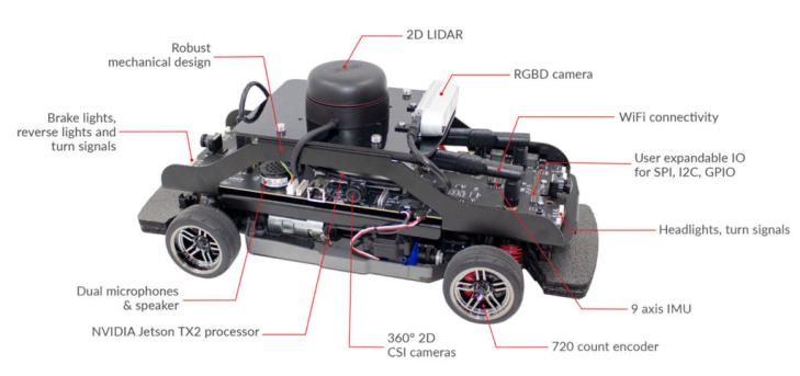 QCar-Features-1024x481-1